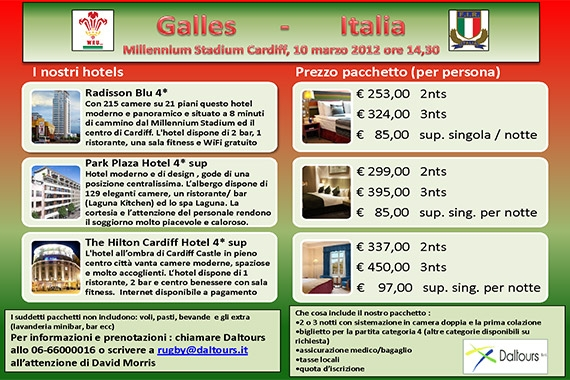 Galles Vs Italia